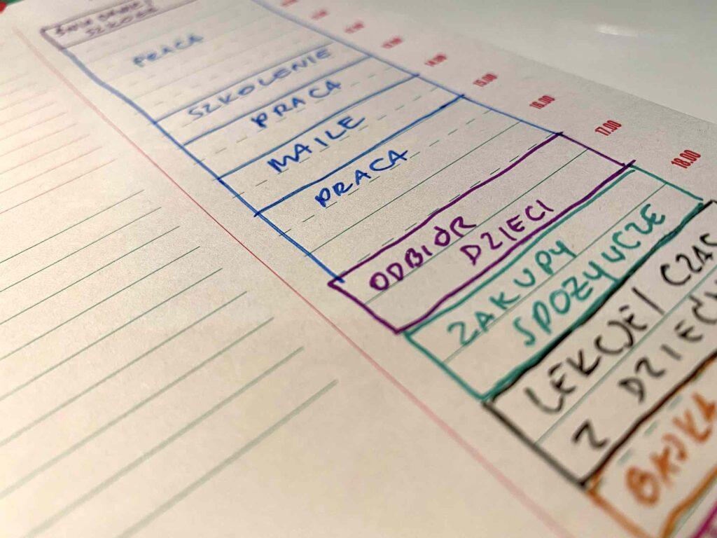 Planowanie z blokami czasowymi